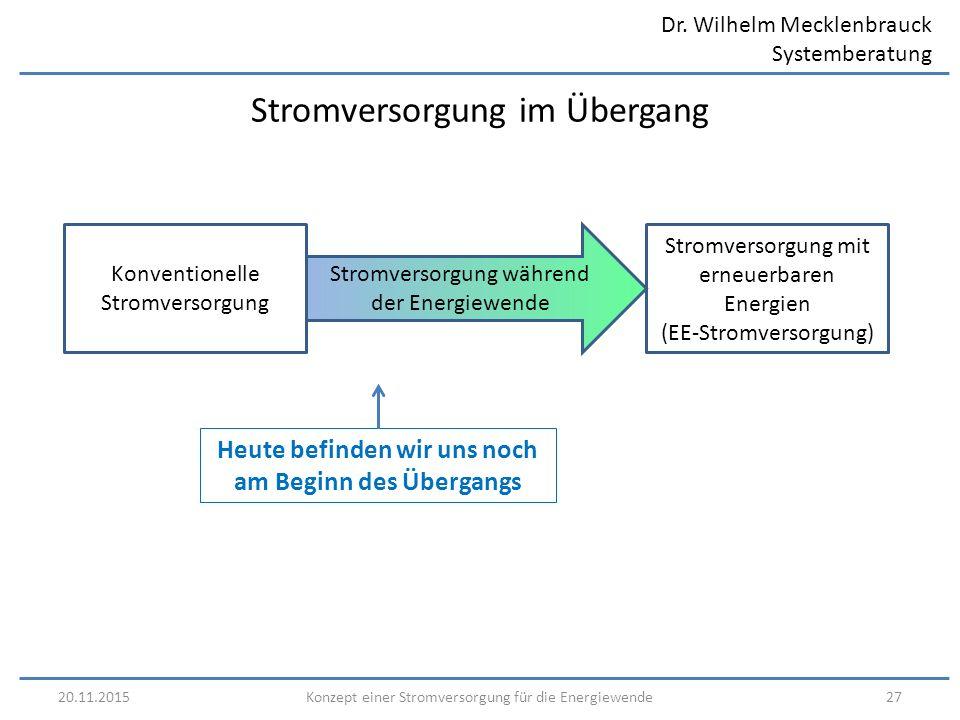 Dr. Wilhelm Mecklenbrauck Systemberatung 20.11.201527Konzept einer Stromversorgung für die Energiewende Stromversorgung im Übergang Konventionelle Str