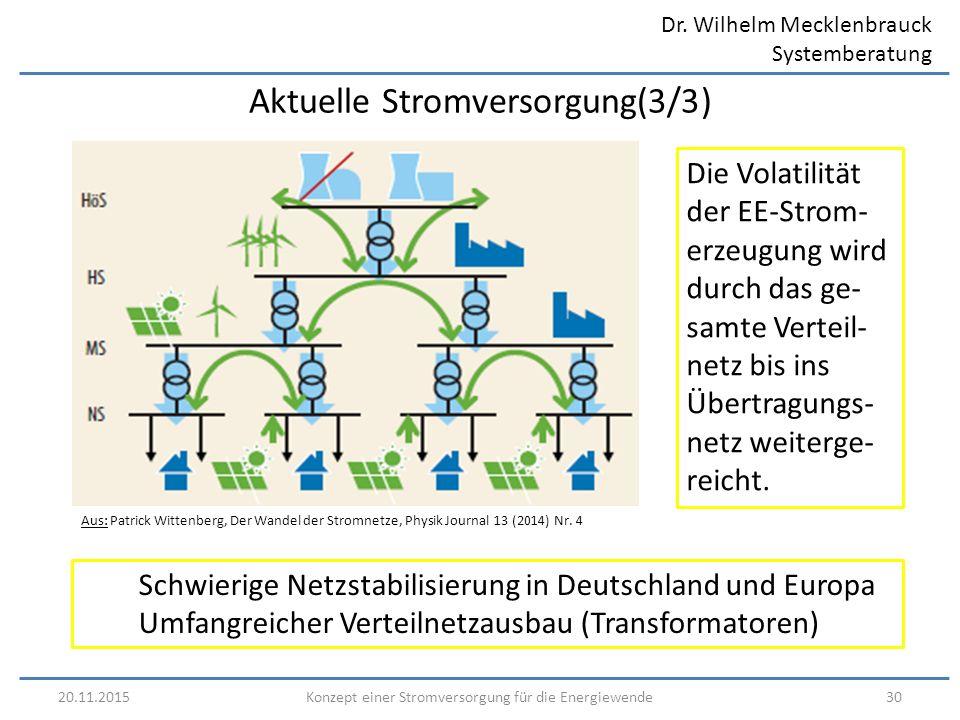 Dr. Wilhelm Mecklenbrauck Systemberatung 20.11.201530Konzept einer Stromversorgung für die Energiewende Aus: Patrick Wittenberg, Der Wandel der Stromn