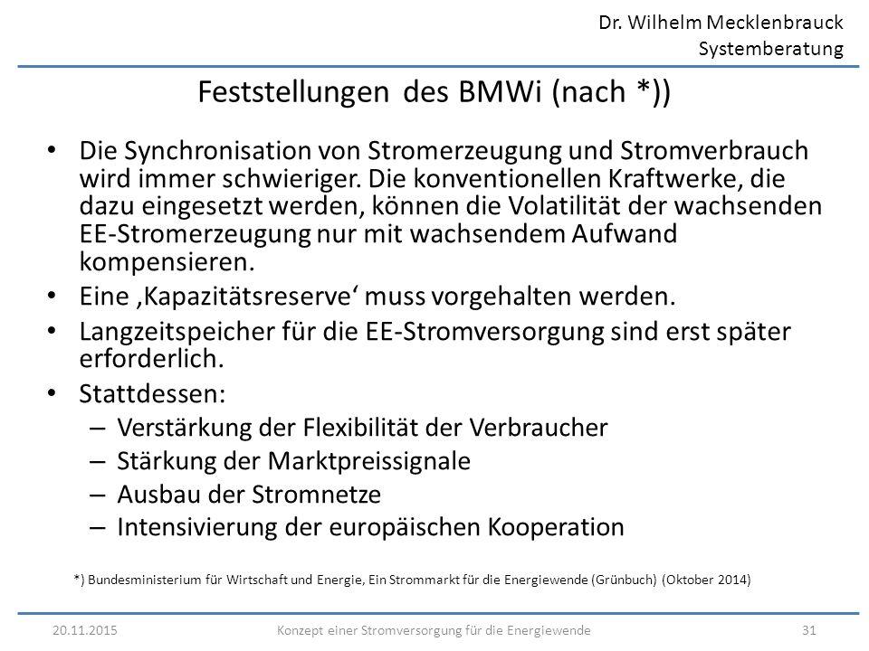 Dr. Wilhelm Mecklenbrauck Systemberatung 20.11.201531Konzept einer Stromversorgung für die Energiewende Feststellungen des BMWi (nach *)) Die Synchron