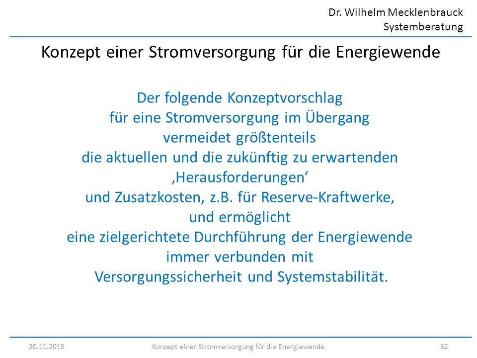 Dr. Wilhelm Mecklenbrauck Systemberatung 20.11.201532Konzept einer Stromversorgung für die Energiewende Der folgende Konzeptvorschlag für eine Stromve