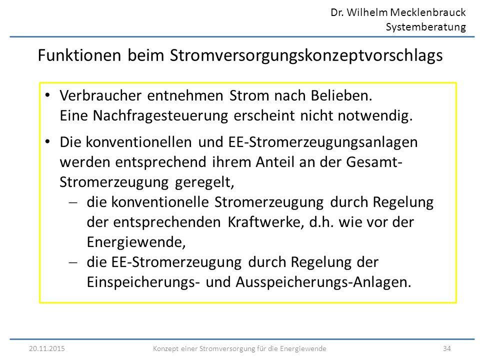Dr. Wilhelm Mecklenbrauck Systemberatung 20.11.201534Konzept einer Stromversorgung für die Energiewende Verbraucher entnehmen Strom nach Belieben. Ein