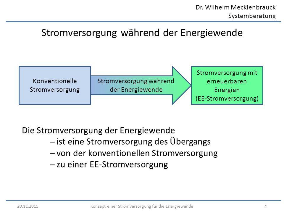 Dr. Wilhelm Mecklenbrauck Systemberatung 20.11.20154Konzept einer Stromversorgung für die Energiewende Stromversorgung während der Energiewende Konven