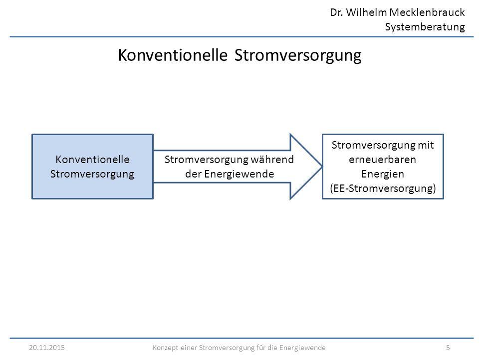 Dr. Wilhelm Mecklenbrauck Systemberatung 20.11.20155Konzept einer Stromversorgung für die Energiewende Konventionelle Stromversorgung Stromversorgung