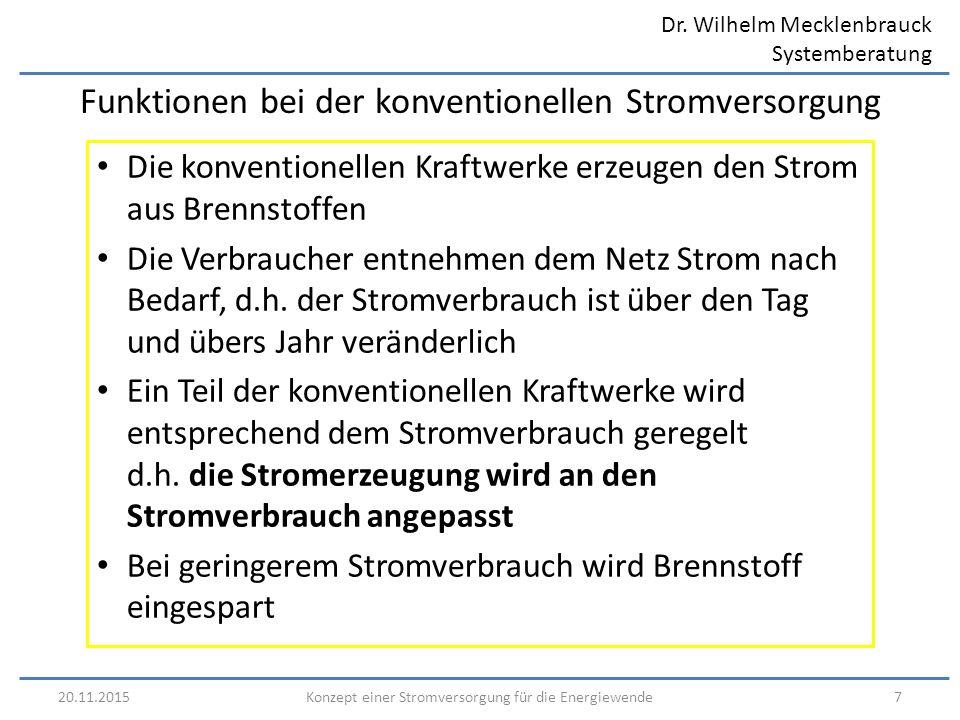 Dr. Wilhelm Mecklenbrauck Systemberatung 20.11.20157Konzept einer Stromversorgung für die Energiewende Die konventionellen Kraftwerke erzeugen den Str