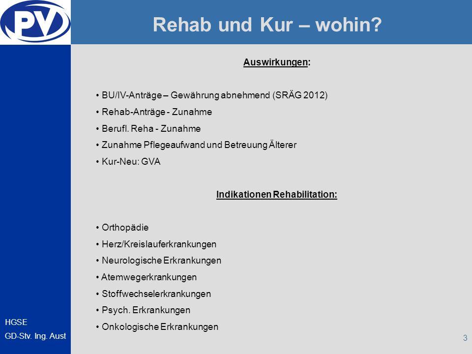 HGSE GD-Stv.Ing. Aust 3 Rehab und Kur – wohin.