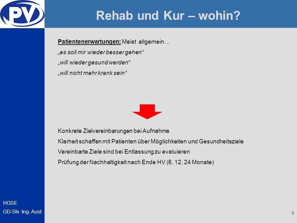 """HGSE GD-Stv. Ing. Aust 4 Rehab und Kur – wohin? Patientenerwartungen: Meist allgemein… """"es soll mir wieder besser gehen"""" """"will wieder gesund werden"""" """""""