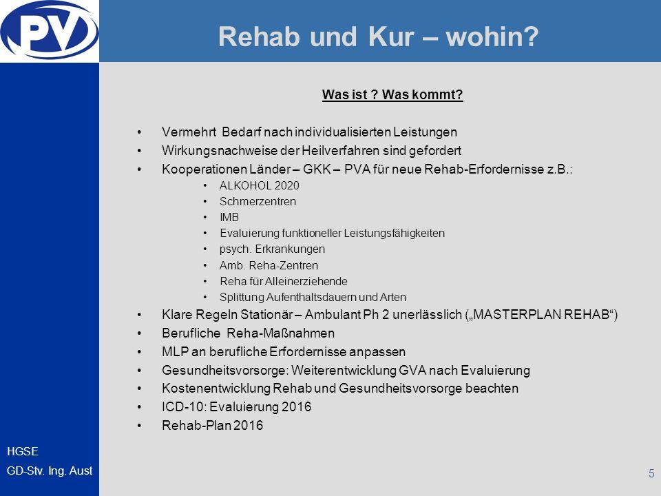 HGSE GD-Stv. Ing. Aust Rehab und Kur – wohin? Was ist ? Was kommt? Vermehrt Bedarf nach individualisierten Leistungen Wirkungsnachweise der Heilverfah