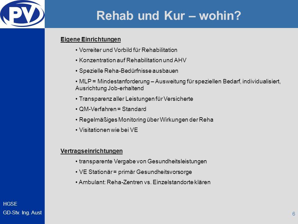HGSE GD-Stv. Ing. Aust 6 Rehab und Kur – wohin? Eigene Einrichtungen Vorreiter und Vorbild für Rehabilitation Konzentration auf Rehabilitation und AHV