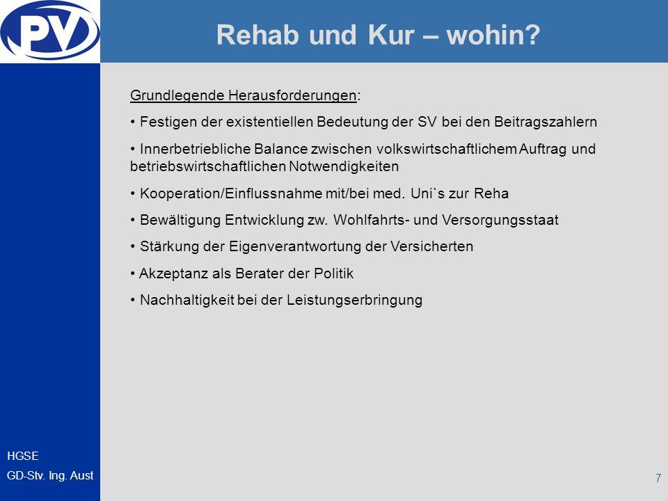 HGSE GD-Stv. Ing. Aust 7 Rehab und Kur – wohin? Grundlegende Herausforderungen: Festigen der existentiellen Bedeutung der SV bei den Beitragszahlern I