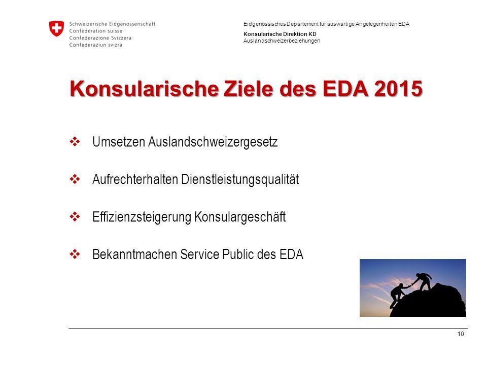 10 Eidgenössisches Departement für auswärtige Angelegenheiten EDA Konsularische Direktion KD Auslandschweizerbeziehungen Konsularische Ziele des EDA 2