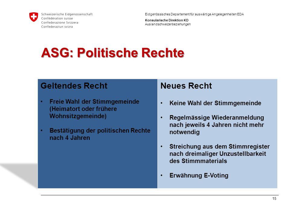15 Eidgenössisches Departement für auswärtige Angelegenheiten EDA Konsularische Direktion KD Auslandschweizerbeziehungen ASG: Politische Rechte