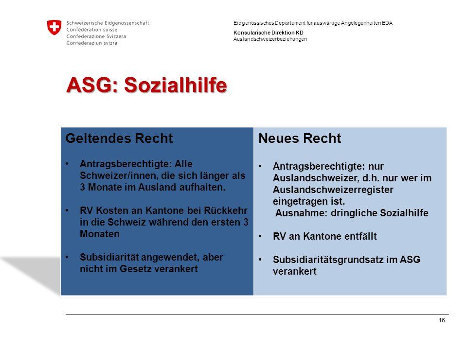 16 Eidgenössisches Departement für auswärtige Angelegenheiten EDA Konsularische Direktion KD Auslandschweizerbeziehungen ASG: Sozialhilfe