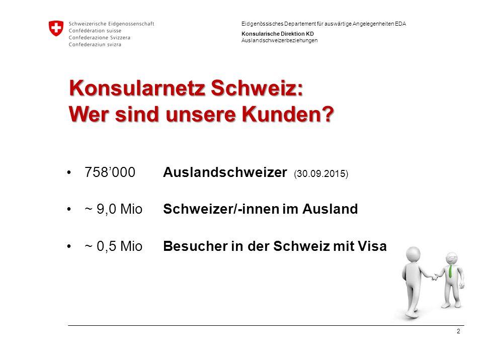 2 Eidgenössisches Departement für auswärtige Angelegenheiten EDA Konsularische Direktion KD Auslandschweizerbeziehungen Konsularnetz Schweiz: Wer sind