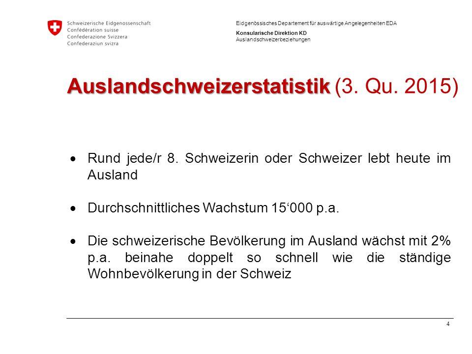 4 Eidgenössisches Departement für auswärtige Angelegenheiten EDA Konsularische Direktion KD Auslandschweizerbeziehungen Auslandschweizerstatistik Ausl