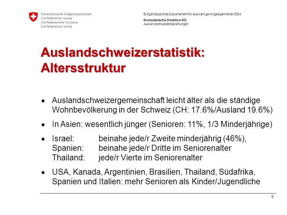 6 Eidgenössisches Departement für auswärtige Angelegenheiten EDA Konsularische Direktion KD Auslandschweizerbeziehungen Auslandschweizerstatistik: Alt
