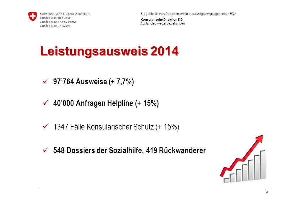 9 Eidgenössisches Departement für auswärtige Angelegenheiten EDA Konsularische Direktion KD Auslandschweizerbeziehungen Leistungsausweis 2014 97'764 A