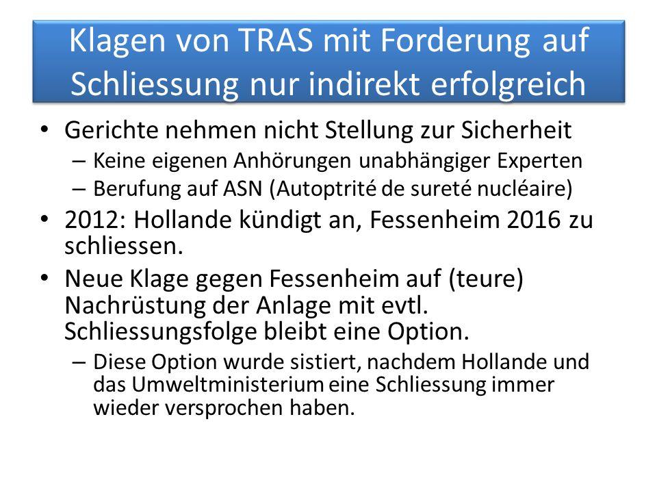 Klagen von TRAS mit Forderung auf Schliessung nur indirekt erfolgreich Gerichte nehmen nicht Stellung zur Sicherheit – Keine eigenen Anhörungen unabhängiger Experten – Berufung auf ASN (Autoptrité de sureté nucléaire) 2012: Hollande kündigt an, Fessenheim 2016 zu schliessen.
