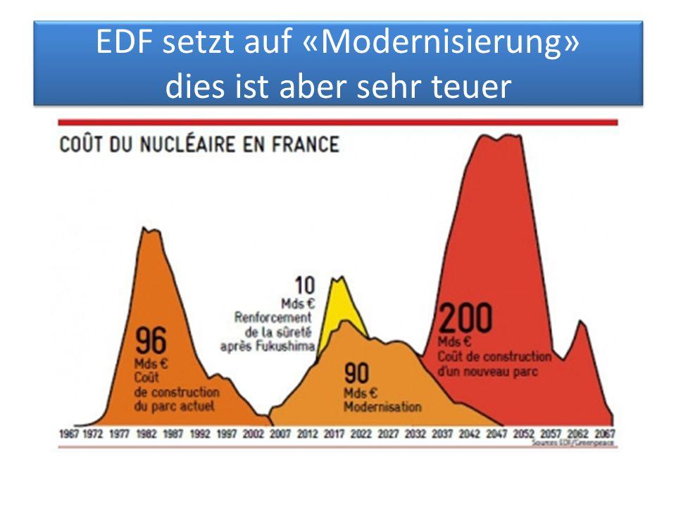 EDF setzt auf «Modernisierung» dies ist aber sehr teuer