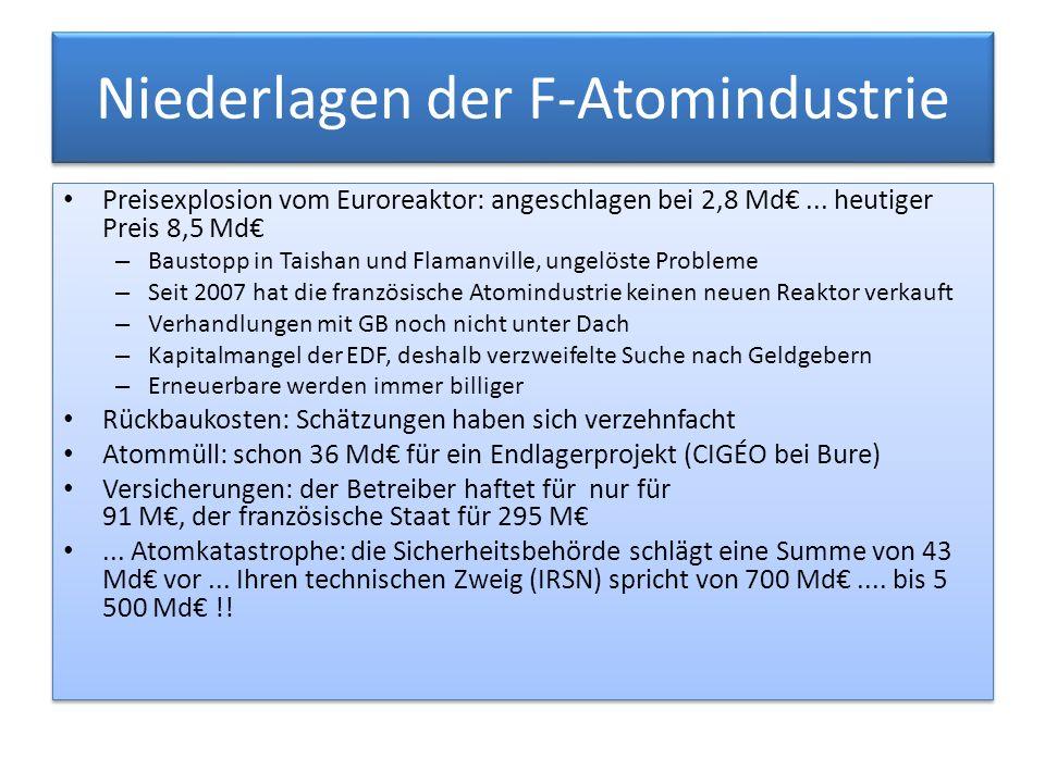 Niederlagen der F-Atomindustrie Preisexplosion vom Euroreaktor: angeschlagen bei 2,8 Md€... heutiger Preis 8,5 Md€ – Baustopp in Taishan und Flamanvil