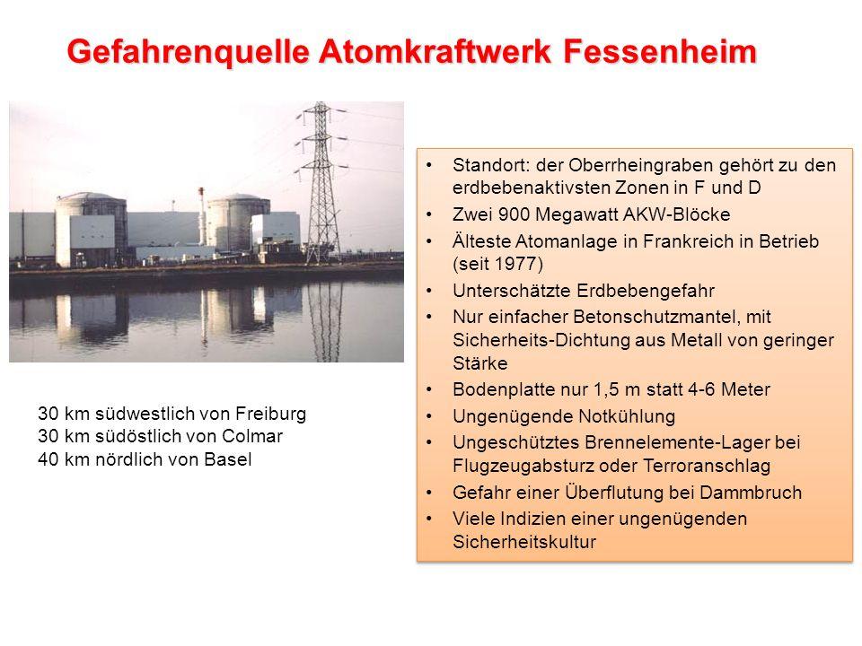 Gefahrenquelle Atomkraftwerk Fessenheim Standort: der Oberrheingraben gehört zu den erdbebenaktivsten Zonen in F und D Zwei 900 Megawatt AKW-Blöcke Älteste Atomanlage in Frankreich in Betrieb (seit 1977) Unterschätzte Erdbebengefahr Nur einfacher Betonschutzmantel, mit Sicherheits-Dichtung aus Metall von geringer Stärke Bodenplatte nur 1,5 m statt 4-6 Meter Ungenügende Notkühlung Ungeschütztes Brennelemente-Lager bei Flugzeugabsturz oder Terroranschlag Gefahr einer Überflutung bei Dammbruch Viele Indizien einer ungenügenden Sicherheitskultur Standort: der Oberrheingraben gehört zu den erdbebenaktivsten Zonen in F und D Zwei 900 Megawatt AKW-Blöcke Älteste Atomanlage in Frankreich in Betrieb (seit 1977) Unterschätzte Erdbebengefahr Nur einfacher Betonschutzmantel, mit Sicherheits-Dichtung aus Metall von geringer Stärke Bodenplatte nur 1,5 m statt 4-6 Meter Ungenügende Notkühlung Ungeschütztes Brennelemente-Lager bei Flugzeugabsturz oder Terroranschlag Gefahr einer Überflutung bei Dammbruch Viele Indizien einer ungenügenden Sicherheitskultur 30 km südwestlich von Freiburg 30 km südöstlich von Colmar 40 km nördlich von Basel
