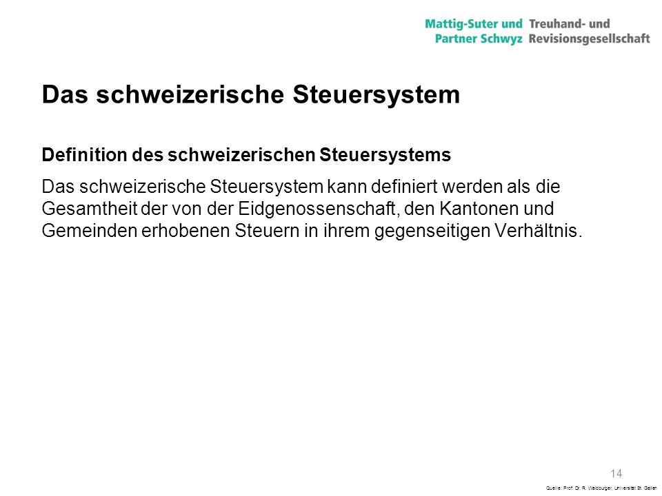 14 Das schweizerische Steuersystem Definition des schweizerischen Steuersystems Das schweizerische Steuersystem kann definiert werden als die Gesamthe