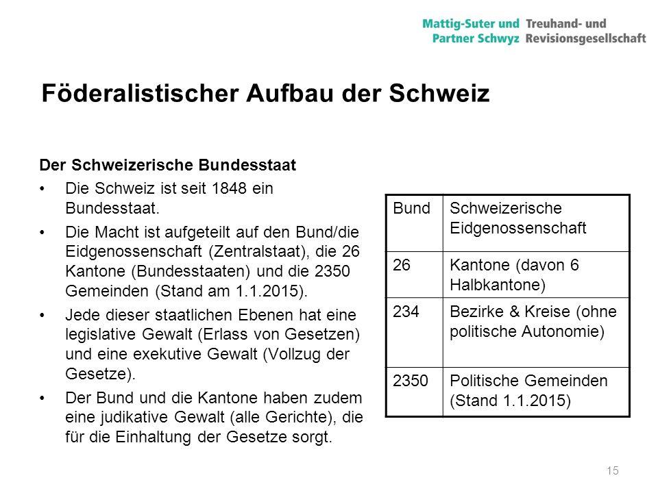 15 Föderalistischer Aufbau der Schweiz Der Schweizerische Bundesstaat Die Schweiz ist seit 1848 ein Bundesstaat. Die Macht ist aufgeteilt auf den Bund