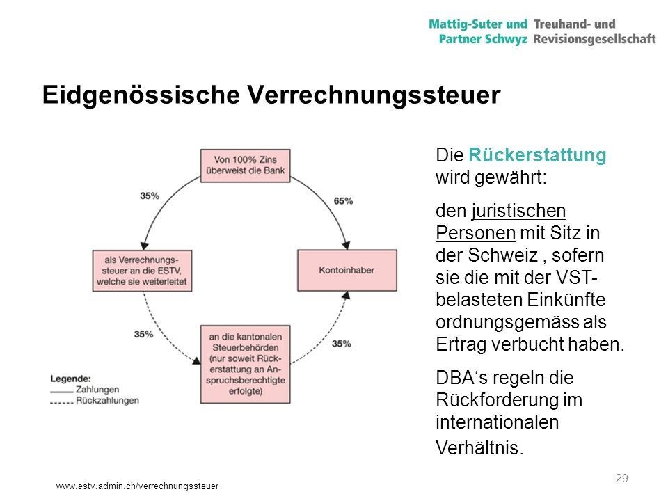 29 Eidgenössische Verrechnungssteuer www.estv.admin.ch/verrechnungssteuer Die Rückerstattung wird gewährt: den juristischen Personen mit Sitz in der S