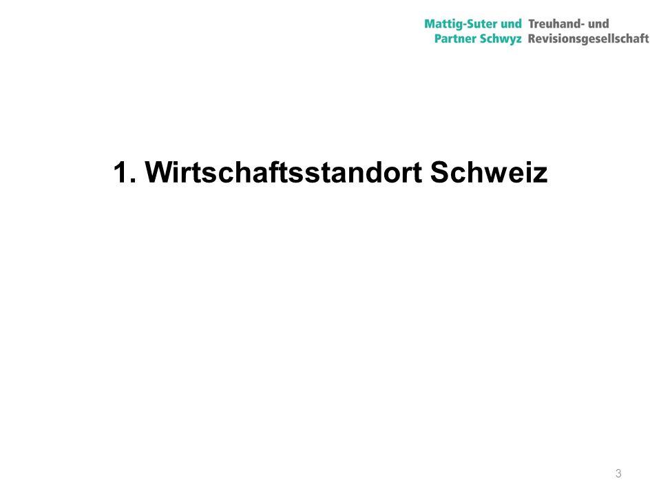 3 1. Wirtschaftsstandort Schweiz