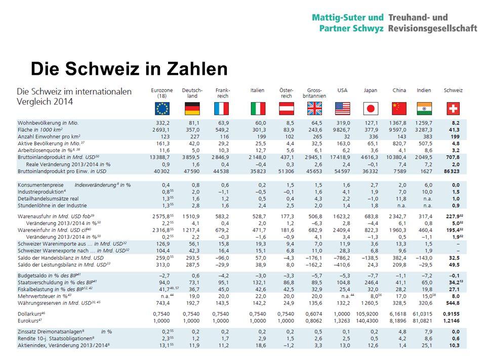 4 Die Schweiz in Zahlen