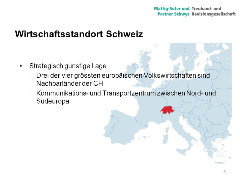 5 Wirtschaftsstandort Schweiz Strategisch günstige Lage  Drei der vier grössten europäischen Volkswirtschaften sind Nachbarländer der CH  Kommunikat