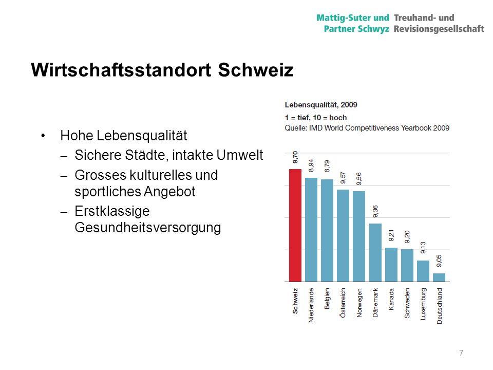 7 Wirtschaftsstandort Schweiz Hohe Lebensqualität  Sichere Städte, intakte Umwelt  Grosses kulturelles und sportliches Angebot  Erstklassige Gesund