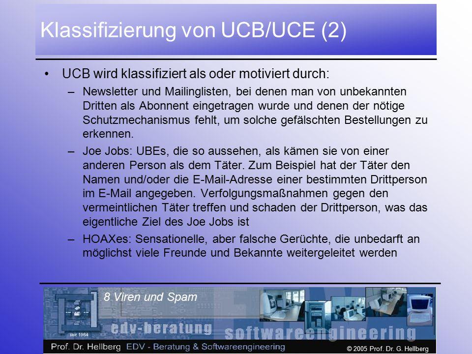 © 2005 Prof. Dr. G. Hellberg 8 Viren und Spam Klassifizierung von UCB/UCE (2) UCB wird klassifiziert als oder motiviert durch: –Newsletter und Mailing