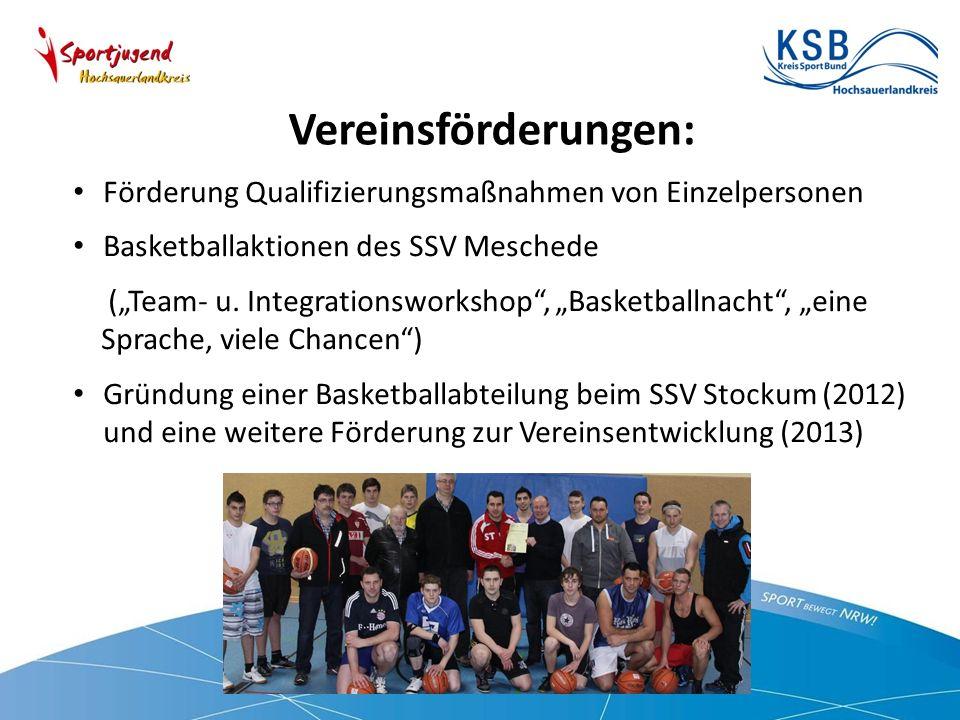"""Förderung Qualifizierungsmaßnahmen von Einzelpersonen Basketballaktionen des SSV Meschede (""""Team- u."""