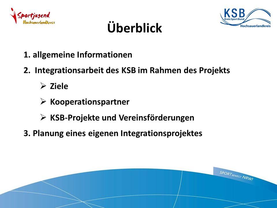 Überblick 1. allgemeine Informationen 2.