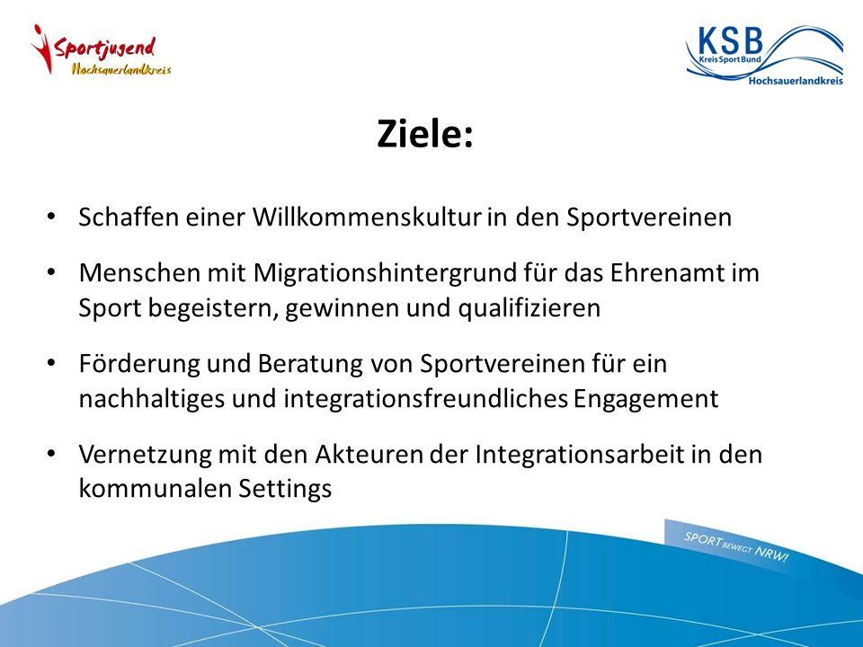 Ziele: Schaffen einer Willkommenskultur in den Sportvereinen Menschen mit Migrationshintergrund für das Ehrenamt im Sport begeistern, gewinnen und qualifizieren Förderung und Beratung von Sportvereinen für ein nachhaltiges und integrationsfreundliches Engagement Vernetzung mit den Akteuren der Integrationsarbeit in den kommunalen Settings