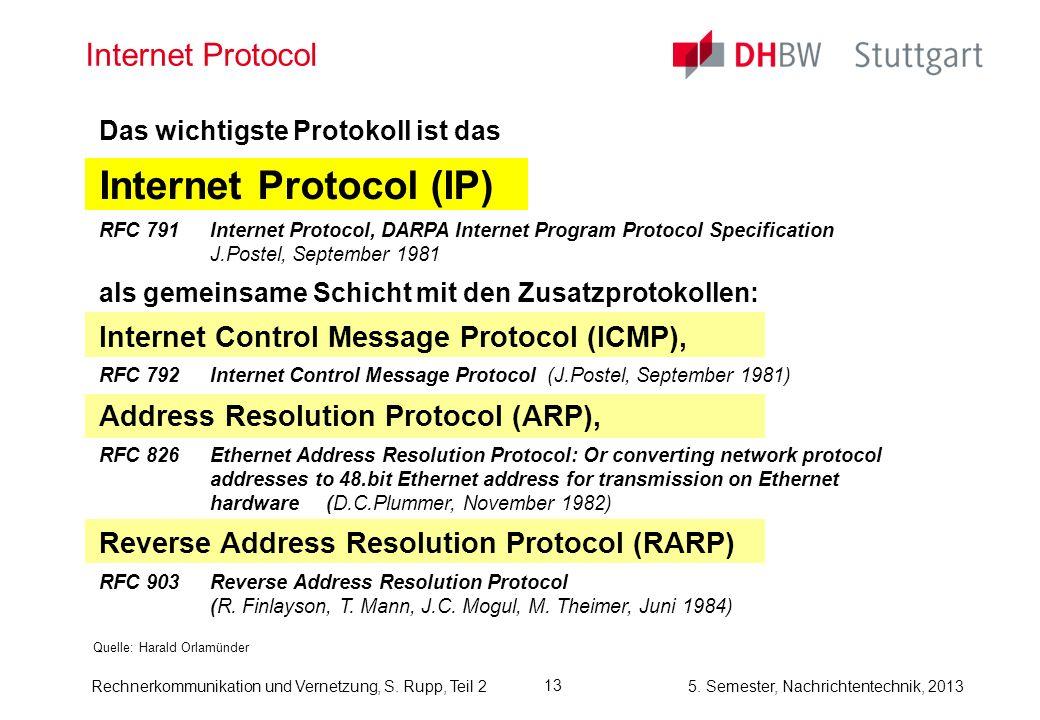 5. Semester, Nachrichtentechnik, 2013 Rechnerkommunikation und Vernetzung, S. Rupp, Teil 2 13 Internet Protocol Das wichtigste Protokoll ist das Inter