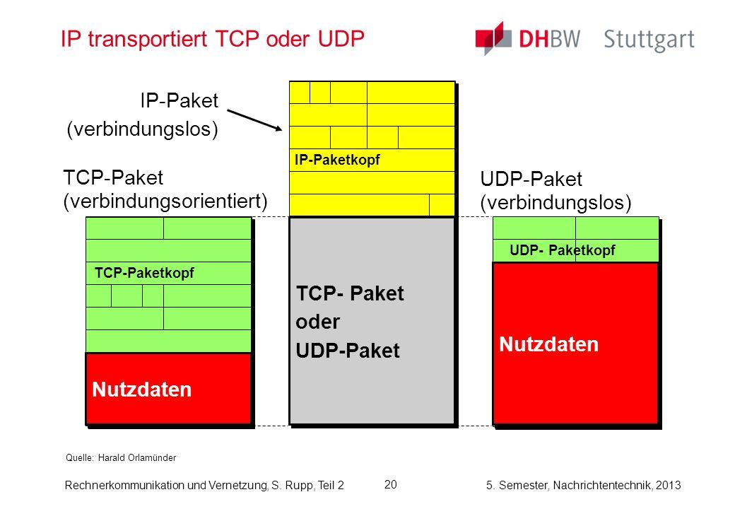 5. Semester, Nachrichtentechnik, 2013 Rechnerkommunikation und Vernetzung, S. Rupp, Teil 2 20 IP transportiert TCP oder UDP Quelle: Harald Orlamünder