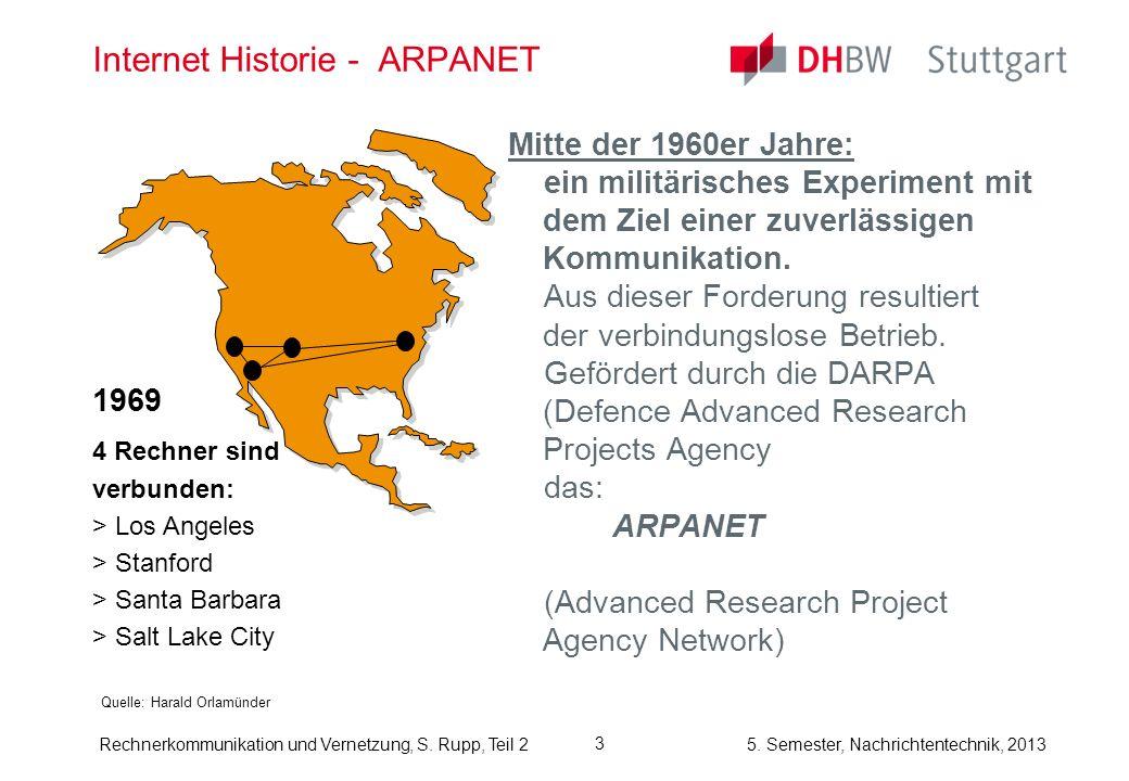 5. Semester, Nachrichtentechnik, 2013 Rechnerkommunikation und Vernetzung, S. Rupp, Teil 2 3 Internet Historie - ARPANET Mitte der 1960er Jahre: ein m