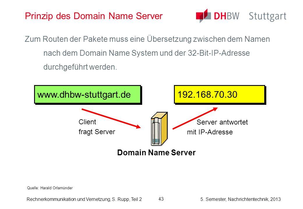 5. Semester, Nachrichtentechnik, 2013 Rechnerkommunikation und Vernetzung, S. Rupp, Teil 2 43 Prinzip des Domain Name Server Quelle: Harald Orlamünder