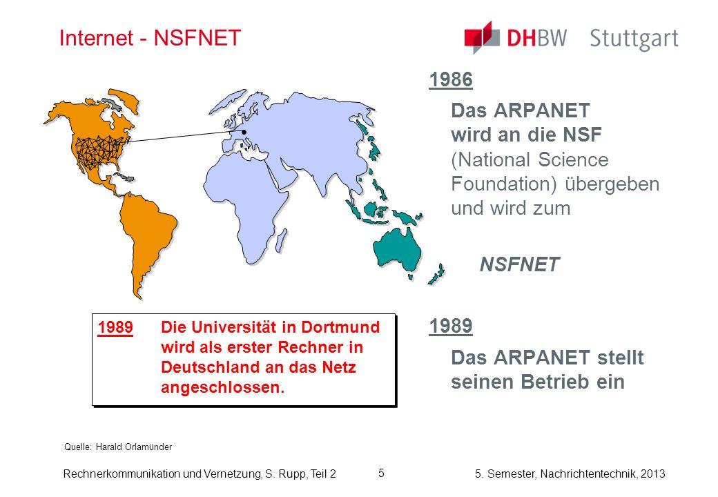 5. Semester, Nachrichtentechnik, 2013 Rechnerkommunikation und Vernetzung, S. Rupp, Teil 2 5 Internet - NSFNET 1986 Das ARPANET wird an die NSF (Natio