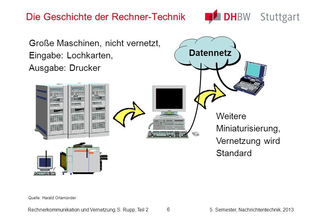 5. Semester, Nachrichtentechnik, 2013 Rechnerkommunikation und Vernetzung, S. Rupp, Teil 2 6 Die Geschichte der Rechner-Technik Quelle: Harald Orlamün