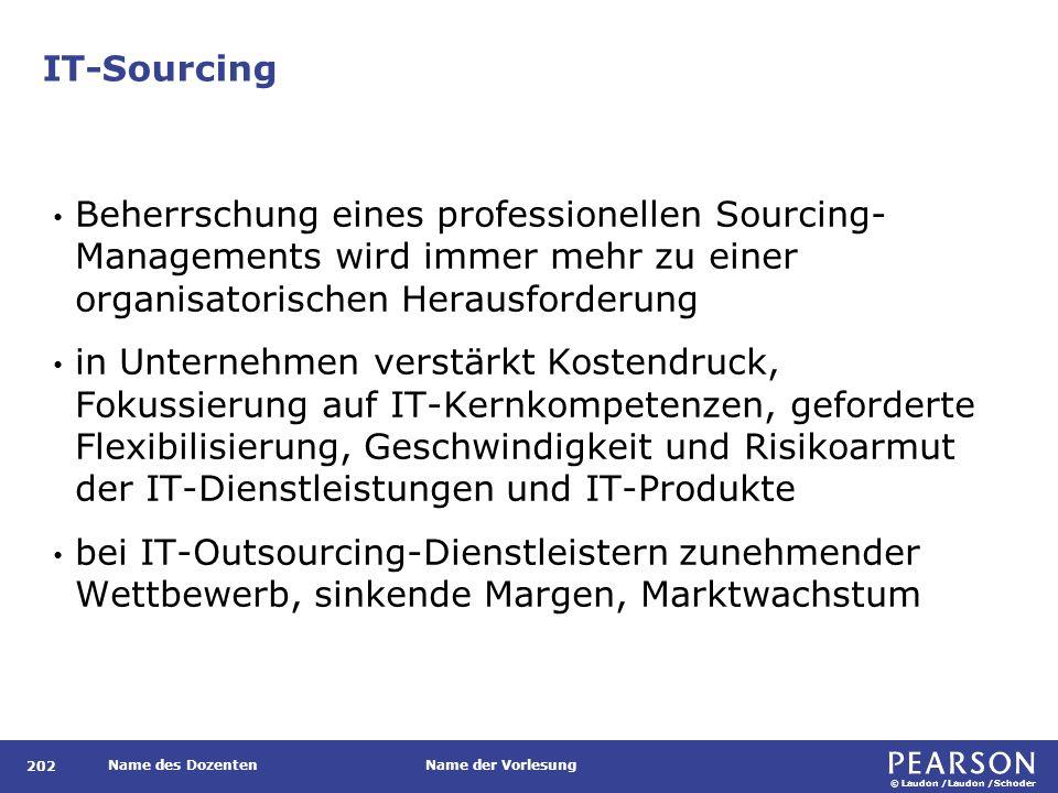 © Laudon /Laudon /Schoder Name des DozentenName der Vorlesung IT-Sourcing 202 Beherrschung eines professionellen Sourcing- Managements wird immer mehr