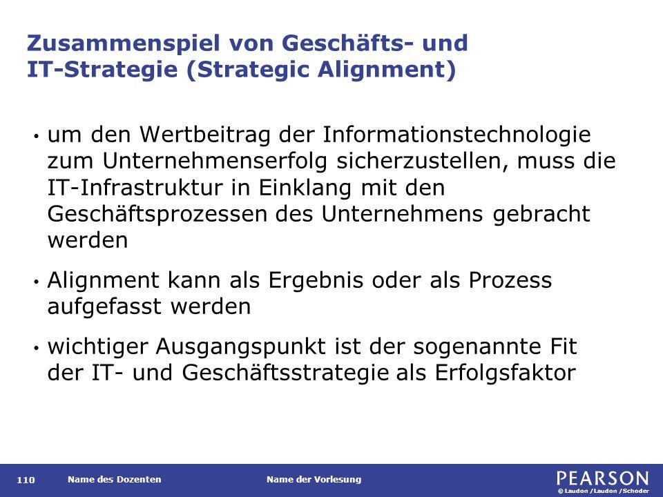 © Laudon /Laudon /Schoder Name des DozentenName der Vorlesung Zusammenspiel von Geschäfts- und IT-Strategie (Strategic Alignment) 110 um den Wertbeitr