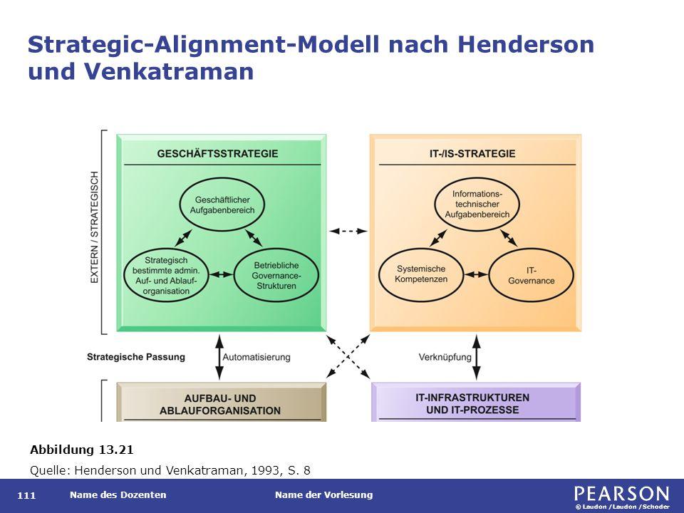 © Laudon /Laudon /Schoder Name des DozentenName der Vorlesung Strategic-Alignment-Modell nach Henderson und Venkatraman 111 Abbildung 13.21 Quelle: He
