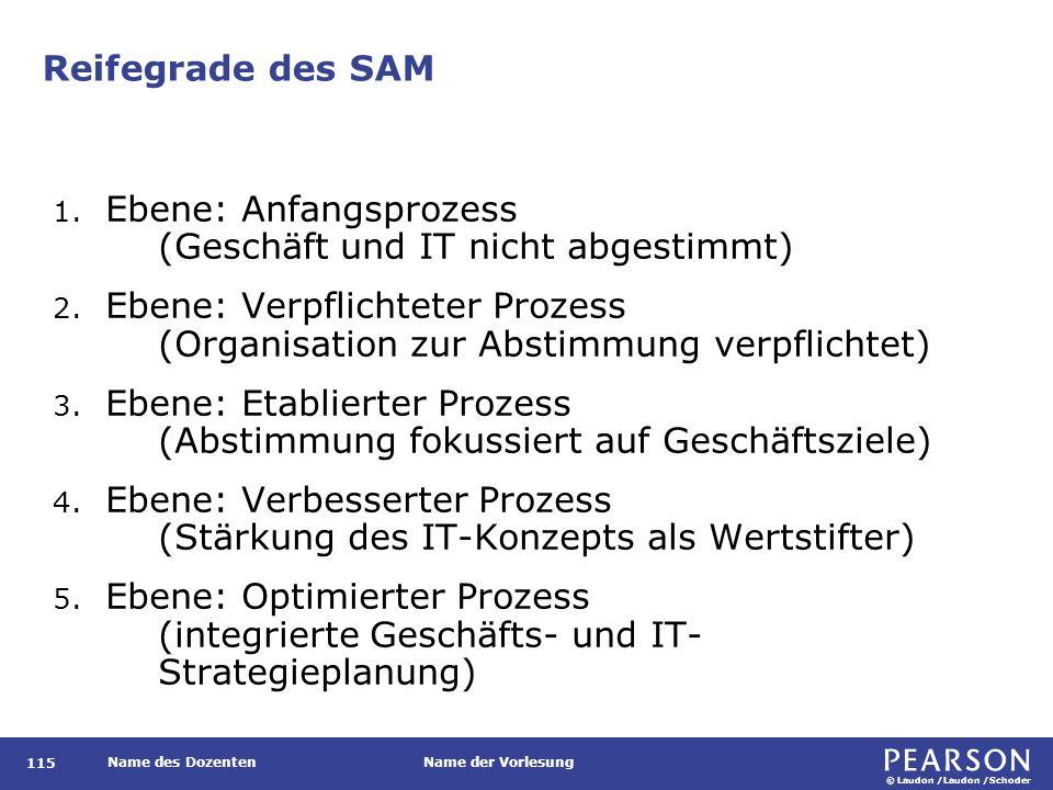 © Laudon /Laudon /Schoder Name des DozentenName der Vorlesung Reifegrade des SAM 115 1. Ebene: Anfangsprozess (Geschäft und IT nicht abgestimmt) 2. Eb