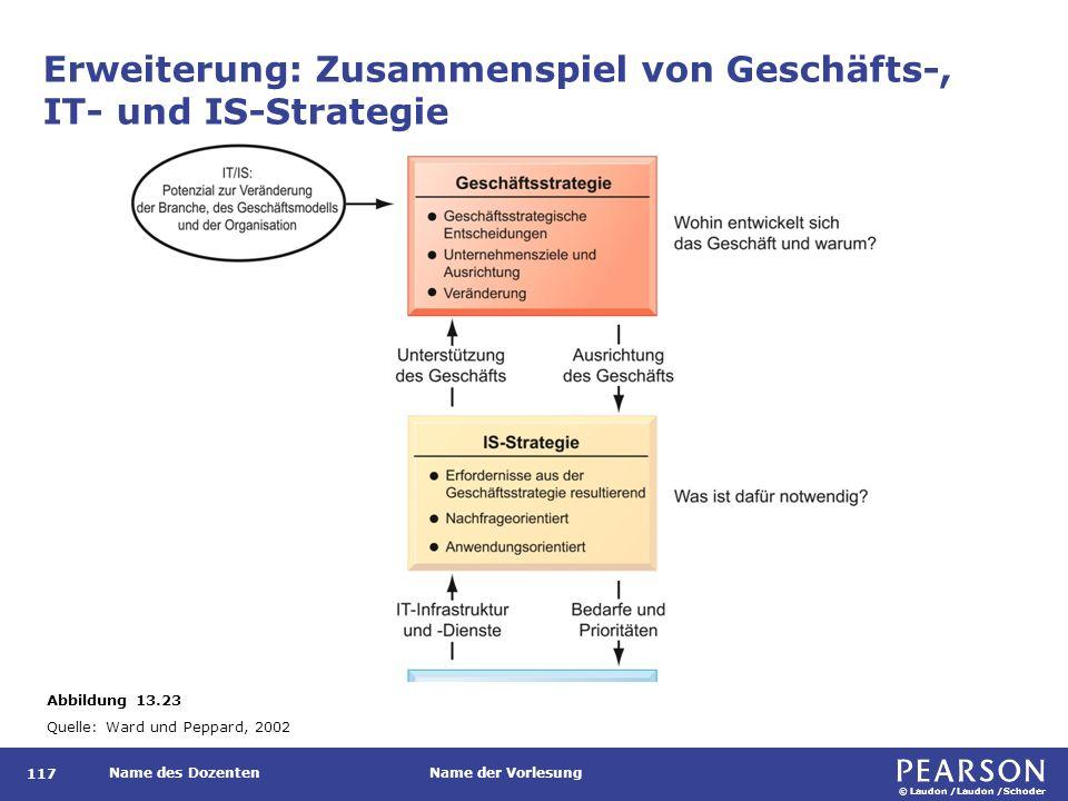 © Laudon /Laudon /Schoder Name des DozentenName der Vorlesung Erweiterung: Zusammenspiel von Geschäfts-, IT- und IS-Strategie 117 Abbildung 13.23 Quel