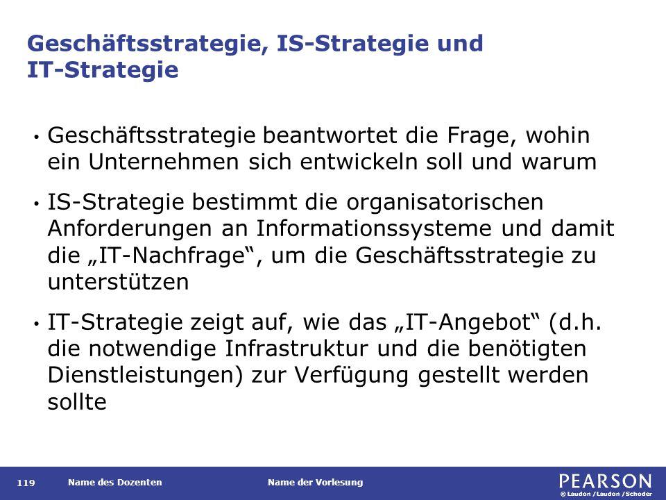 © Laudon /Laudon /Schoder Name des DozentenName der Vorlesung Geschäftsstrategie, IS-Strategie und IT-Strategie 119 Geschäftsstrategie beantwortet die
