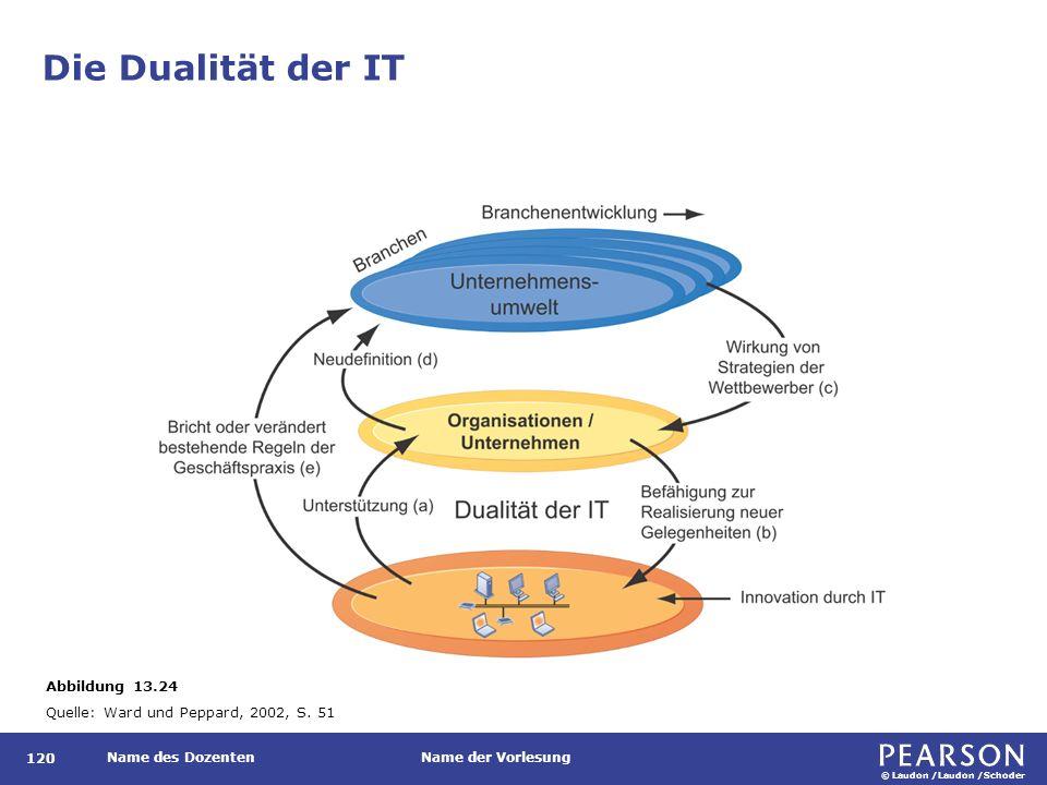 © Laudon /Laudon /Schoder Name des DozentenName der Vorlesung Die Dualität der IT 120 Abbildung 13.24 Quelle: Ward und Peppard, 2002, S. 51