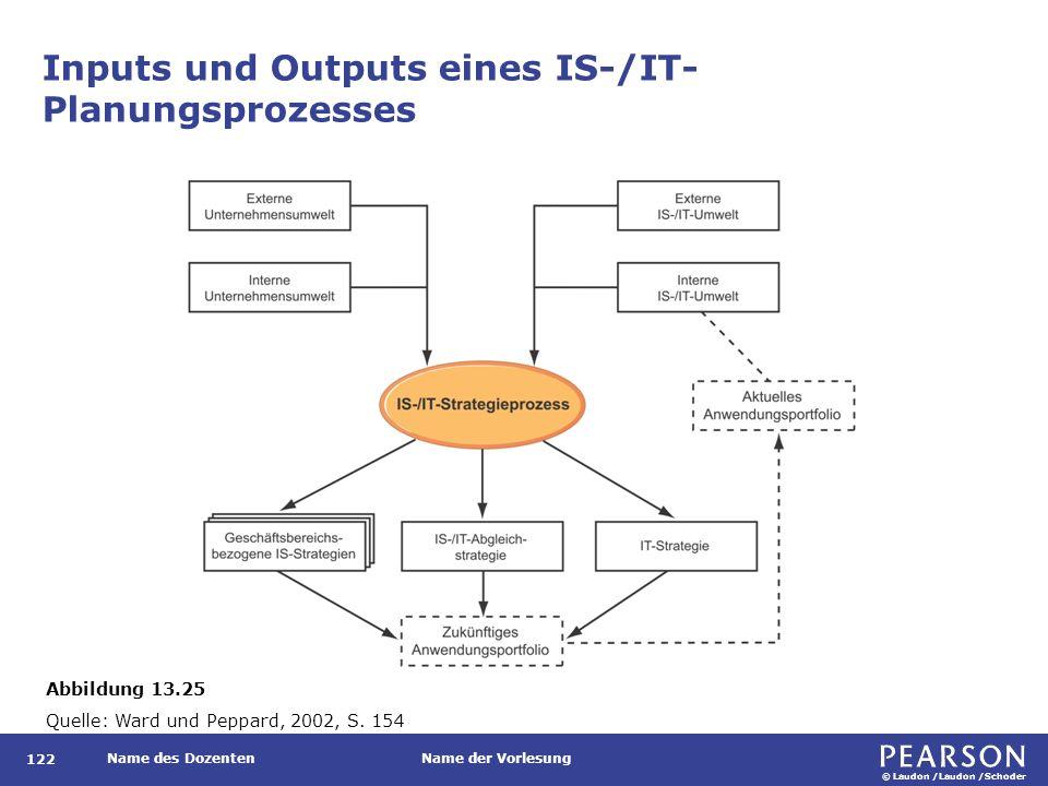© Laudon /Laudon /Schoder Name des DozentenName der Vorlesung Inputs und Outputs eines IS-/IT- Planungsprozesses 122 Abbildung 13.25 Quelle: Ward und