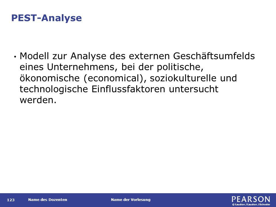 © Laudon /Laudon /Schoder Name des DozentenName der Vorlesung PEST-Analyse 123 Modell zur Analyse des externen Geschäftsumfelds eines Unternehmens, be